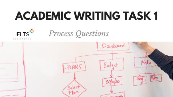 IELTS Academic Writing Task 1 Process Questions